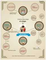 Infografía_elegir_cole_peques&co